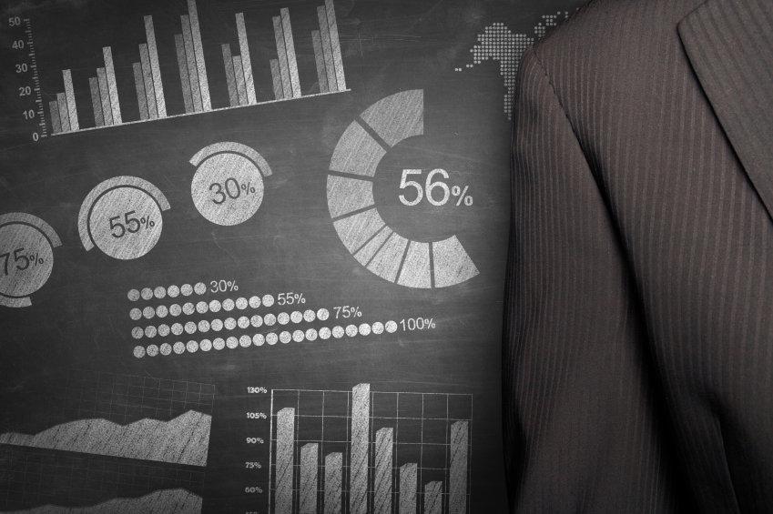 optimization charts graphs