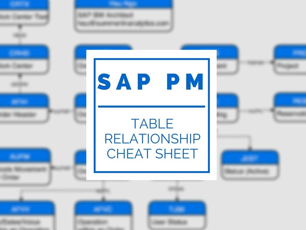 SAP PM ABAP TABLE RELATIONSHIP MAPPING